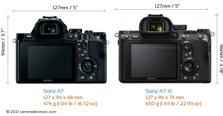 Sony A7 vs Sony A7 III Camera Size Comparison - Back View