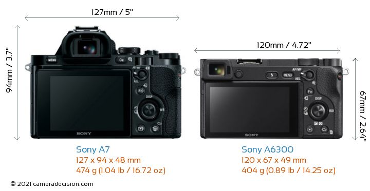 Sony A7 vs Sony A6300 Camera Size Comparison - Back View