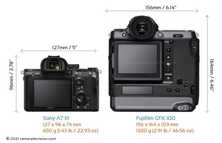 Sony A7 III vs Fujifilm GFX 100 Camera Size Comparison - Back View