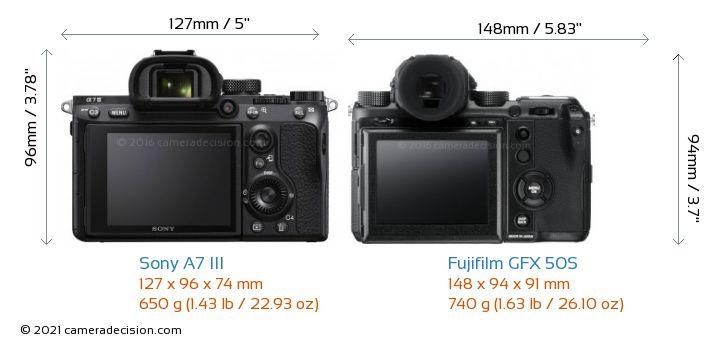 Sony A7 III vs Fujifilm GFX 50S Camera Size Comparison - Back View