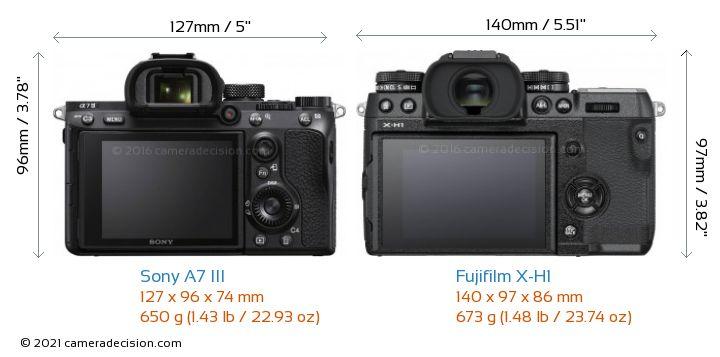 Sony A7 III vs Fujifilm X-H1 Camera Size Comparison - Back View