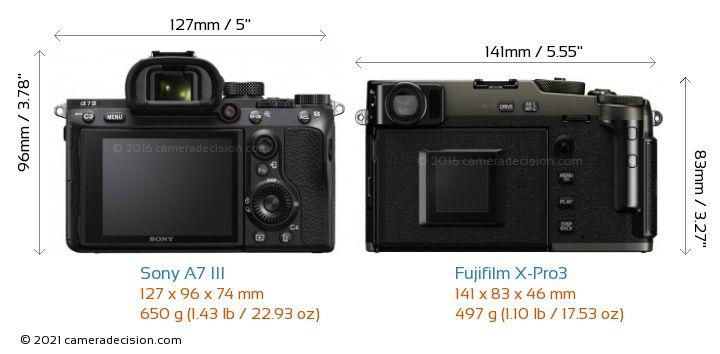 Sony A7 III vs Fujifilm X-Pro3 Camera Size Comparison - Back View