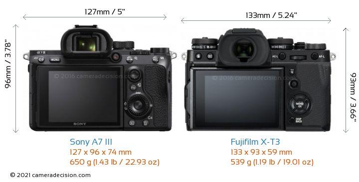 Sony A7 III vs Fujifilm X-T3 Camera Size Comparison - Back View