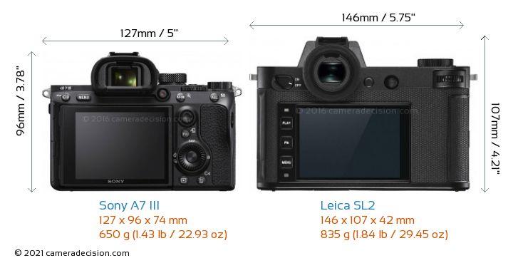 Sony A7 III vs Leica SL2 Camera Size Comparison - Back View