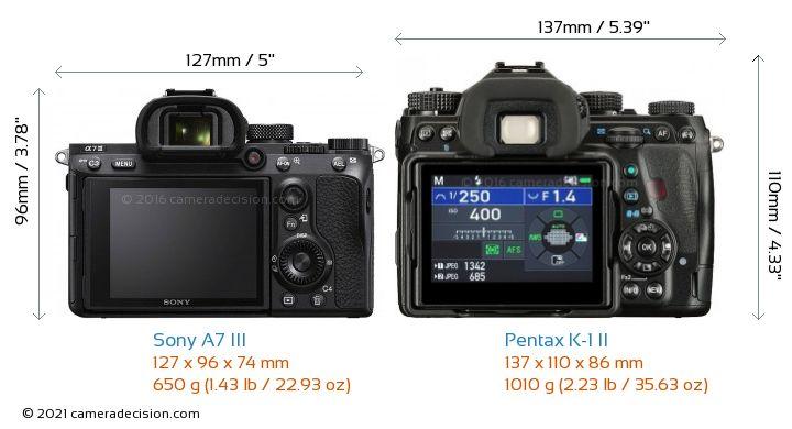 Sony A7 III vs Pentax K-1 II Camera Size Comparison - Back View