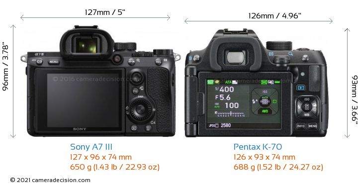 Sony A7 III vs Pentax K-70 Camera Size Comparison - Back View