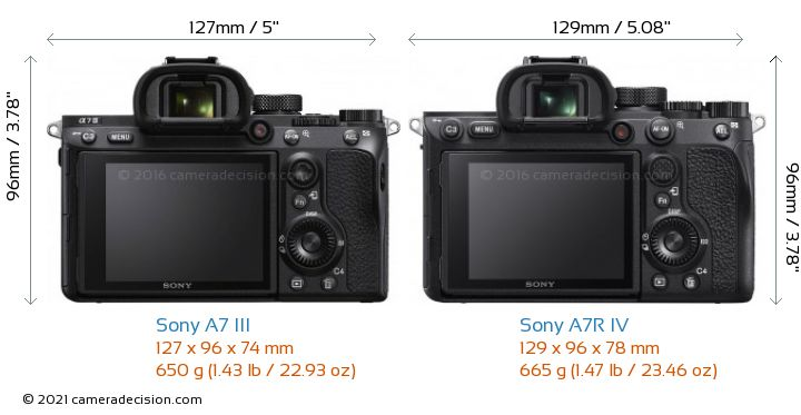 Sony A7 III vs Sony A7R IV Camera Size Comparison - Back View