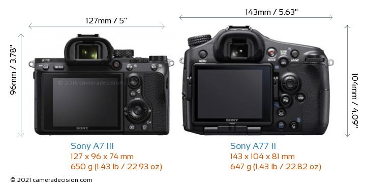 Sony A7 III vs Sony A77 II Camera Size Comparison - Back View