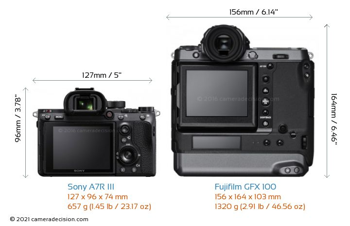 Sony A7R III vs Fujifilm GFX 100 Camera Size Comparison - Back View