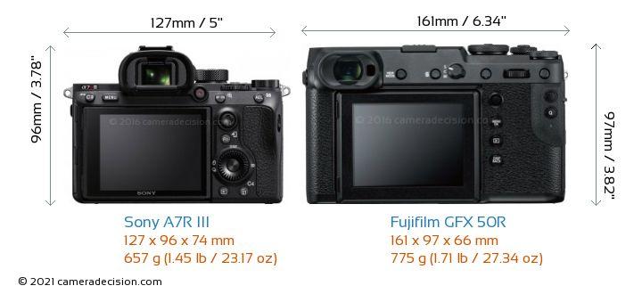 Sony A7R III vs Fujifilm GFX 50R Camera Size Comparison - Back View