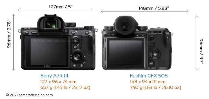 Sony A7R III vs Fujifilm GFX 50S Camera Size Comparison - Back View