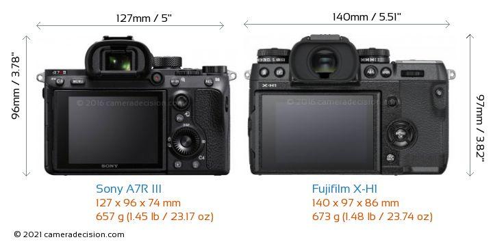Sony A7R III vs Fujifilm X-H1 Camera Size Comparison - Back View