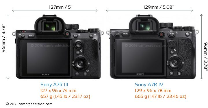 Sony A7R III vs Sony A7R IV Camera Size Comparison - Back View