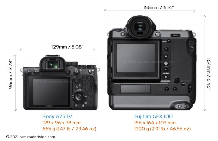 Sony A7R IV vs Fujifilm GFX 100 Camera Size Comparison - Back View