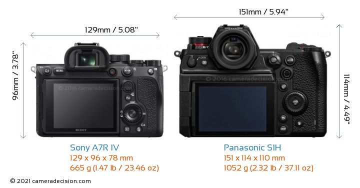 Sony A7R IV vs Panasonic S1H Camera Size Comparison - Back View