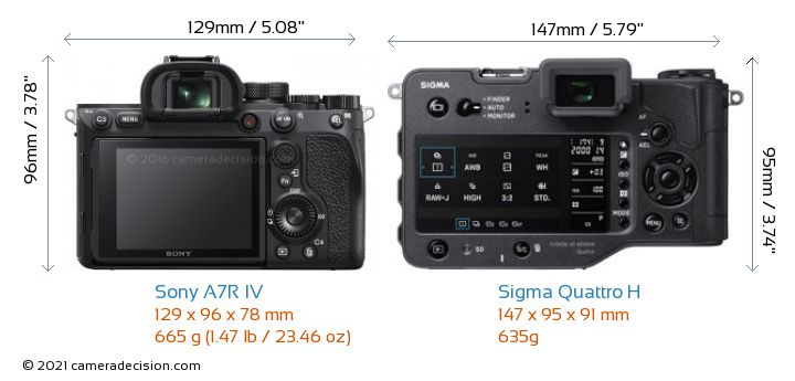 Sony A7R IV vs Sigma Quattro H Camera Size Comparison - Back View