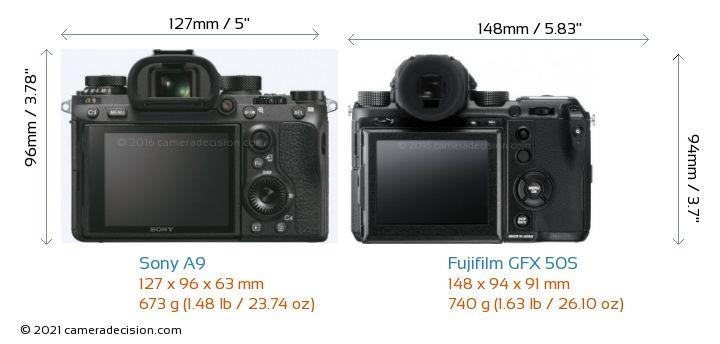 Sony A9 vs Fujifilm GFX 50S Camera Size Comparison - Back View