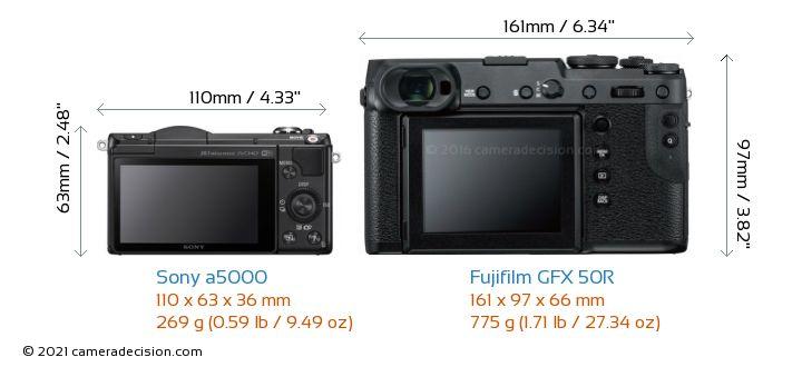 Sony a5000 vs Fujifilm GFX 50R Camera Size Comparison - Back View