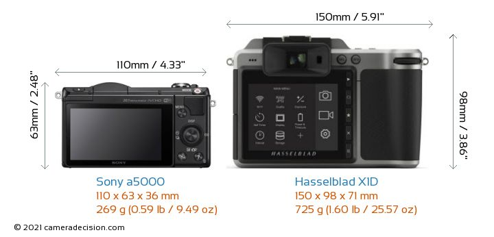 Sony a5000 vs Hasselblad X1D Camera Size Comparison - Back View