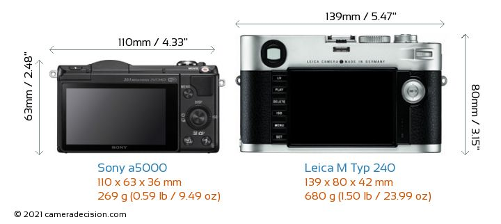 Sony a5000 vs Leica M Typ 240 Camera Size Comparison - Back View