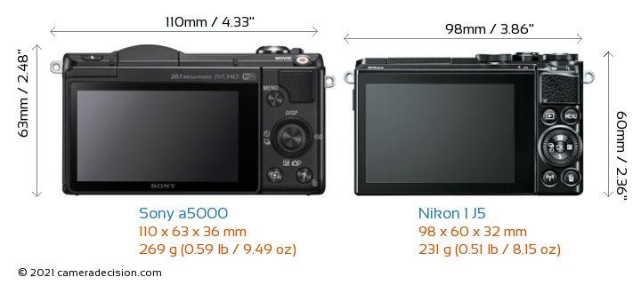 Sony a5000 vs Nikon 1 J5 Camera Size Comparison - Back View