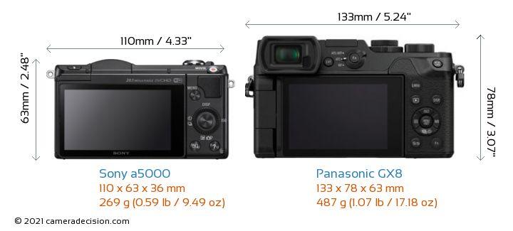 Sony a5000 vs Panasonic GX8 Camera Size Comparison - Back View