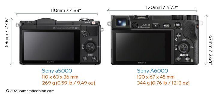 Sony a5000 vs Sony A6000 Camera Size Comparison - Back View