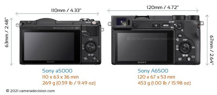 Sony a5000 vs Sony A6500 Camera Size Comparison - Back View
