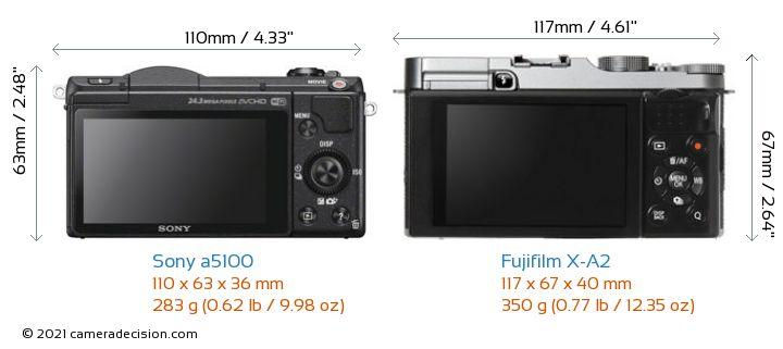 Sony a5100 vs Fujifilm X-A2 Camera Size Comparison - Back View