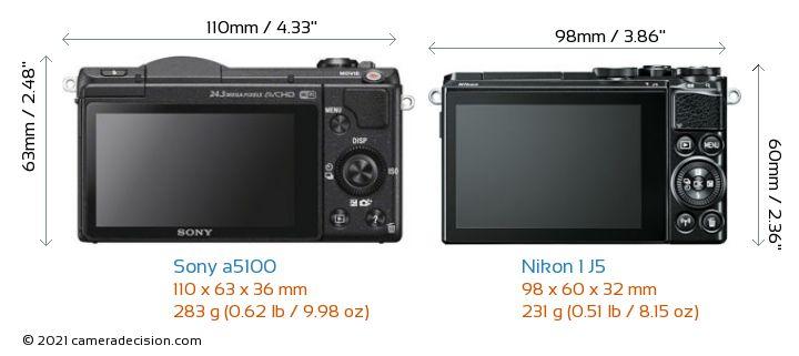 Sony a5100 vs Nikon 1 J5 Camera Size Comparison - Back View