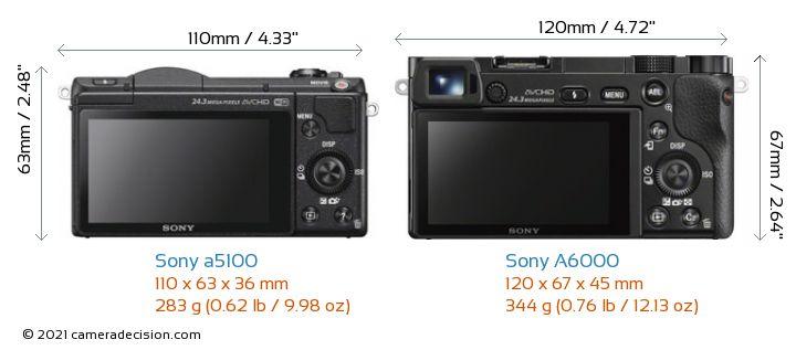 Sony a5100 vs Sony A6000 Camera Size Comparison - Back View