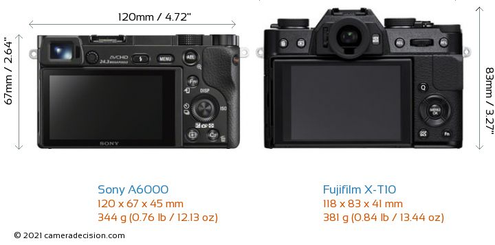 Sony A6000 vs Fujifilm X-T10 Camera Size Comparison - Back View