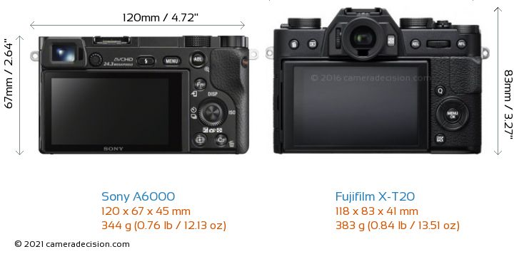 Sony A6000 vs Fujifilm X-T20 Camera Size Comparison - Back View