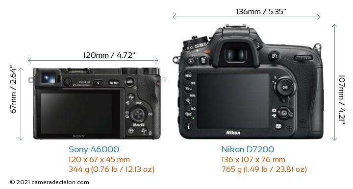 Sony A6000 vs Nikon D7200 Camera Size Comparison - Back View