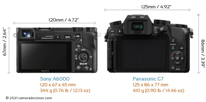 Sony A6000 vs Panasonic G7 Camera Size Comparison - Back View