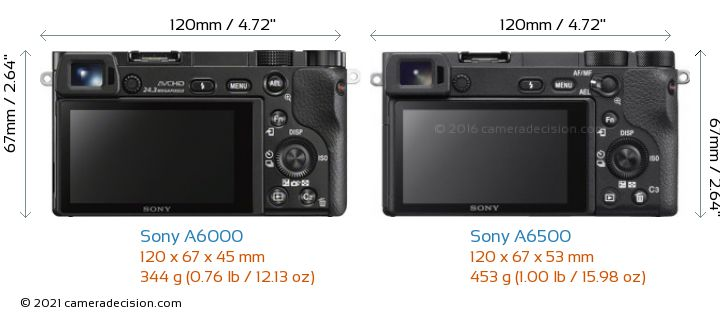 Sony A6000 vs Sony A6500 Camera Size Comparison - Back View