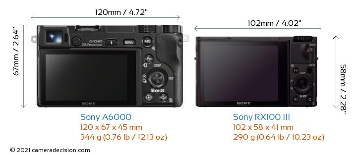Sony A6000 vs Sony RX100 III Camera Size Comparison - Back View