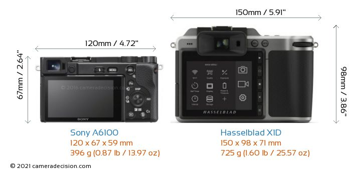 Sony A6100 vs Hasselblad X1D Camera Size Comparison - Back View