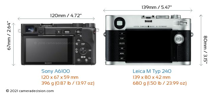 Sony A6100 vs Leica M Typ 240 Camera Size Comparison - Back View