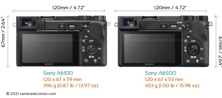 Sony A6100 vs Sony A6500 Camera Size Comparison - Back View