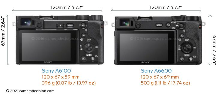 Sony A6100 vs Sony A6600 Camera Size Comparison - Back View