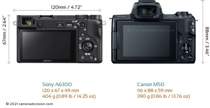 Sony A6300 vs Canon M50 Camera Size Comparison - Back View