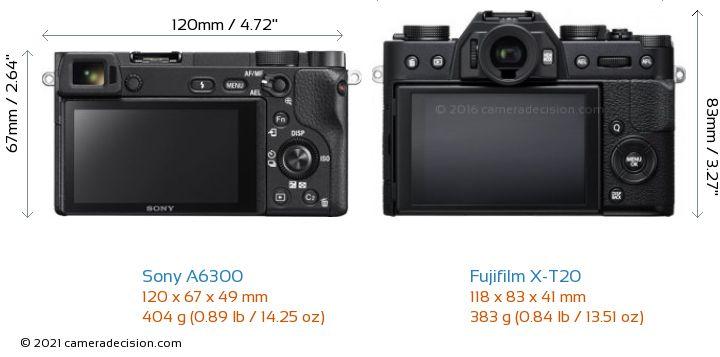 Sony A6300 vs Fujifilm X-T20 Camera Size Comparison - Back View