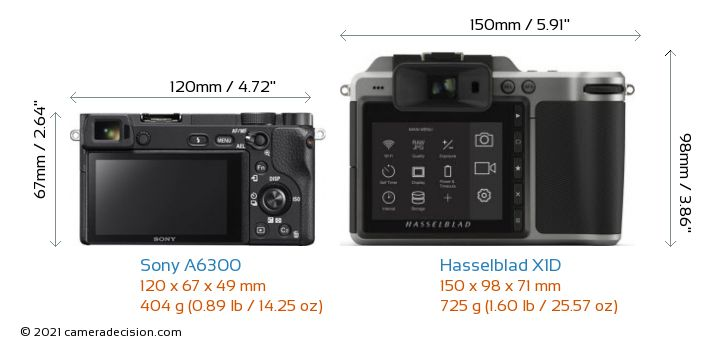 Sony A6300 vs Hasselblad X1D Camera Size Comparison - Back View