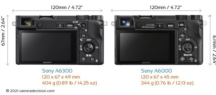 Sony A6300 vs Sony A6000 Camera Size Comparison - Back View