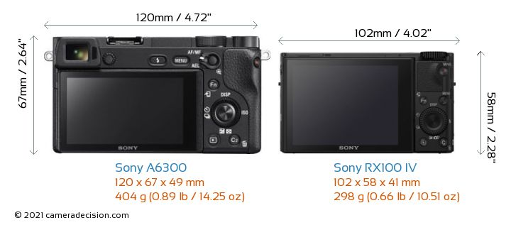Sony A6300 vs Sony RX100 IV Camera Size Comparison - Back View