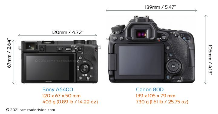 Sony A6400 vs Canon 80D Camera Size Comparison - Back View