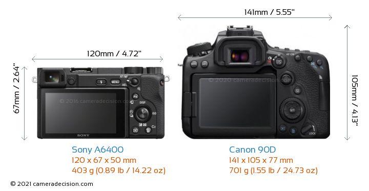 Sony A6400 vs Canon 90D Camera Size Comparison - Back View