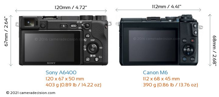 Sony A6400 vs Canon M6 Camera Size Comparison - Back View