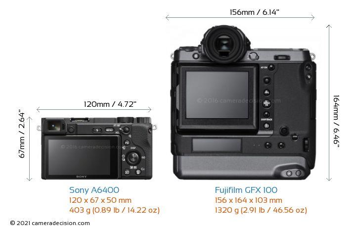 Sony A6400 vs Fujifilm GFX 100 Camera Size Comparison - Back View